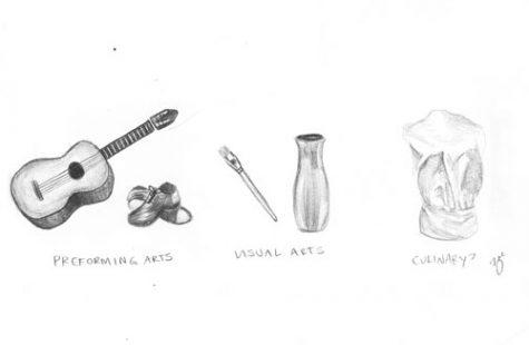 LITTLEJOHN: Culinary embodies performance, visual art