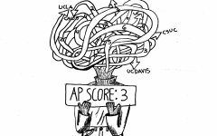 KHUDYAKOV: Inconsistent AP credits come at emotional cost